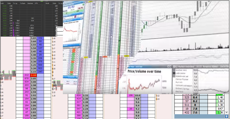 Complicated Trading Software